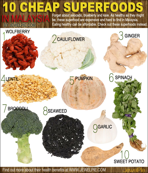 10 cheap superfoods in Malaysia infographic